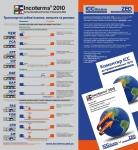 Настінний плакат з правилами Incoterms® 2010